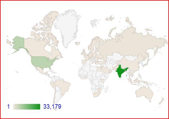 global traffic_nisha
