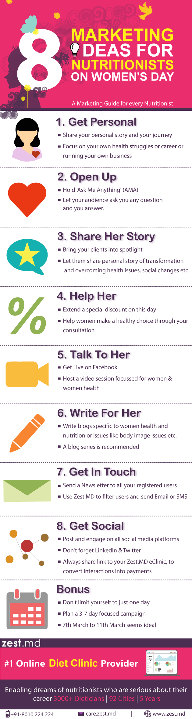 8 marketing ideas for nutritionists on womens day by zestmd